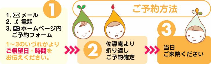 201607goyoyakuhoho